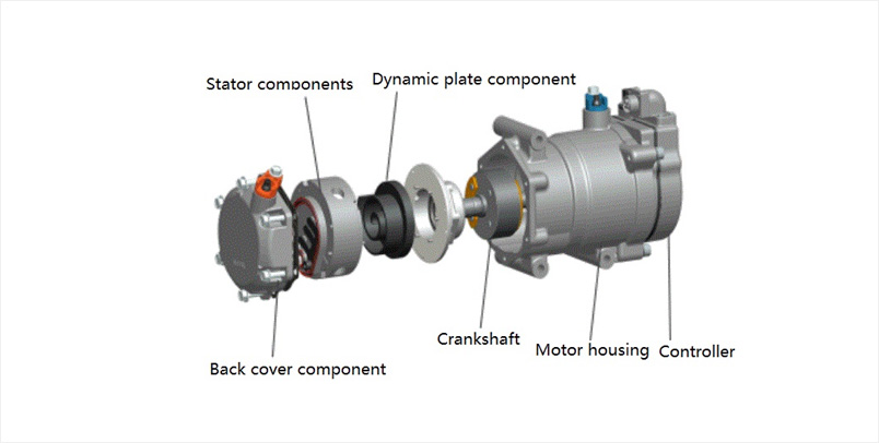 components of DC 24V air conditioner compressor